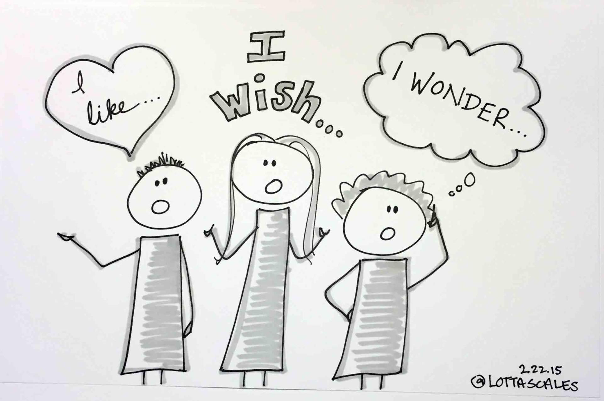 like-wish-wonder_lottascales1-e1436963850187